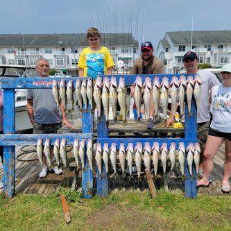 Blue Dolphin Walleye Fishing Report